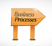 Business processes wood sign concept Stock Photography
