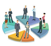 Business professionals on pie chart Royalty Free Stock Image