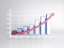 Business profit Royalty Free Stock Image