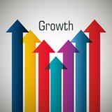 Business profits growth Stock Image