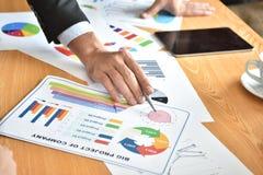 Business Projet de démarrage La présentation d'idée, analysent des plans images libres de droits