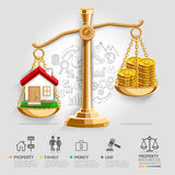 Business Property Concept. Vector illustration. Royalty Free Stock Image