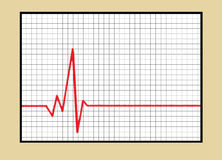 Business pulse heartbeat concept - graph Royalty Free Stock Image