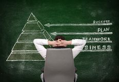 Business pyramid. Businessman looking at chalk board with drawing business pyramid Royalty Free Stock Image