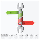 Business And Real Estate Construction With Spiral Arrow Wrench D Stock Photos