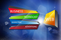 Business related words Royalty Free Stock Image