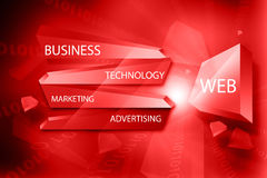 Business related words Royalty Free Stock Photography