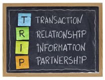 Business relationship and partnership  concept. Successful customer supplier co-operation -TRIP (transaction, relationship, information, partnership) - business Stock Photography