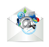 Business review report email Royalty Free Stock Photo