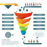 Business sales funnel vector infographics Stock Photography