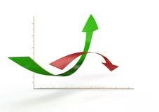 Business schedule. Schedule of progress and slump Stock Photos