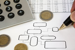 Business scheme Stock Images