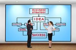 Business scheme Stock Image