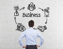 Business scheme Stock Image