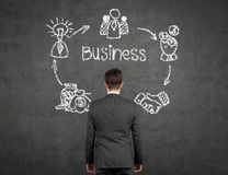Business scheme Royalty Free Stock Images