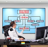 Business scheme Royalty Free Stock Photos