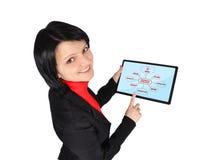 Business scheme Stock Photos