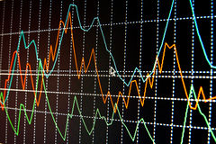 Business screen stock exchange Stock Images