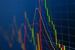 Business screen stock exchange Stock Photography