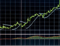 Business screen stock exchange Stock Photos