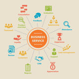 BUSINESS SERVICE Concept with icons Stock Photos