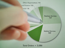 Business Services Pie Chart with pen. A green colored business pie chart with a hand and a pen focusing in on the Business Services section. Use it for finance Stock Photos