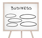 Business sign and empty places on whiteboard Stock Photos
