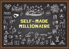Business sketch about SELF MADE MILLIONAIRE on chalkboard. Business sketch about SELF MADE  MILLIONAIRE on chalkboard Royalty Free Stock Photo