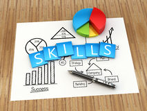 Business skills concept Royalty Free Stock Images