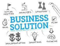 Business Solution. Chart with keywords and icons Royalty Free Stock Photos