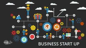 Business start up. Animated scheme.