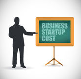Business start up cost presentation concept. Business startup cost presentation concept illustration design over a white background Royalty Free Stock Photos