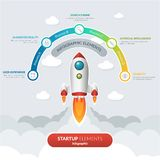 Business Start Up Infographic Day Background in Vector Format. Infographics template of rocket or spaceship launches through the clouds with arrows, icons and stock illustration
