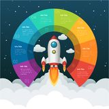 Business Start Up Infographic Night Background in Vector Format. Infographics template of rocket or spaceship launches through the clouds with arrows, icons stock illustration