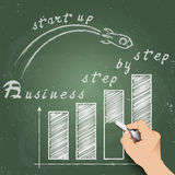 Business start-up step by step 3d hand writes on the blackboard. EPS10 Stock Image