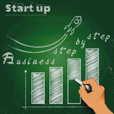 Business start-up step by step 3d hand writes on the blackboard Stock Photos