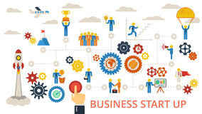 Business start up. Vector scheme. Royalty Free Stock Images