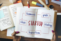 Business Startup Ideas Plan Concept royalty free stock photo