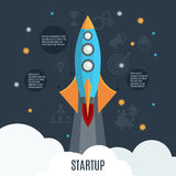 Business startup rocket launch flat poster Royalty Free Stock Photography