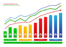 Business statistic diagram Royalty Free Stock Photography