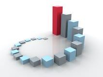 Business statistics. Graphic three-dimensional illustration. 3d business statistics Stock Photos