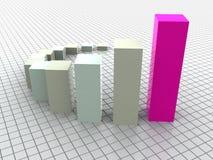 Business statistics. Graphic three-dimensional illustration. 3d business statistics Stock Images