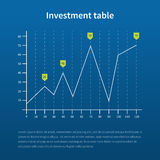 Business statistics charts Royalty Free Stock Photography