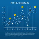 Business statistics charts. Detailed infographic elements. Business statistics charts showing various visualization graphs and numbers stock illustration