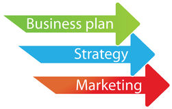 Business steps. Illustration describing the process in marketing Stock Images