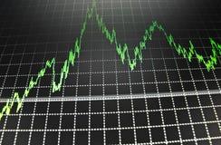 Business stock exchange. Copmputer screen. Stock Photos