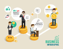 Business stock market board game flat line icons concept infogra. Phic step to successful,vector illustration Stock Photos
