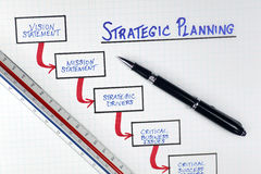 Business Strategic Planning Framework Diagram. Business/Corporate Strategic Planning Framework Diagram on a white grid paper background with ruler, hand and pen Stock Photo