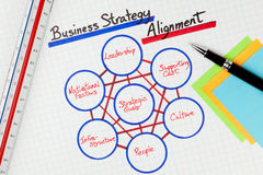 Business Strategy Alignment Methodology Diagram. On white grid paper with pen, ruler, and post it notes stock photos