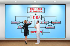 Business strategy. Businesswoman and businessman looking at plasma panel with business strategy Stock Photo